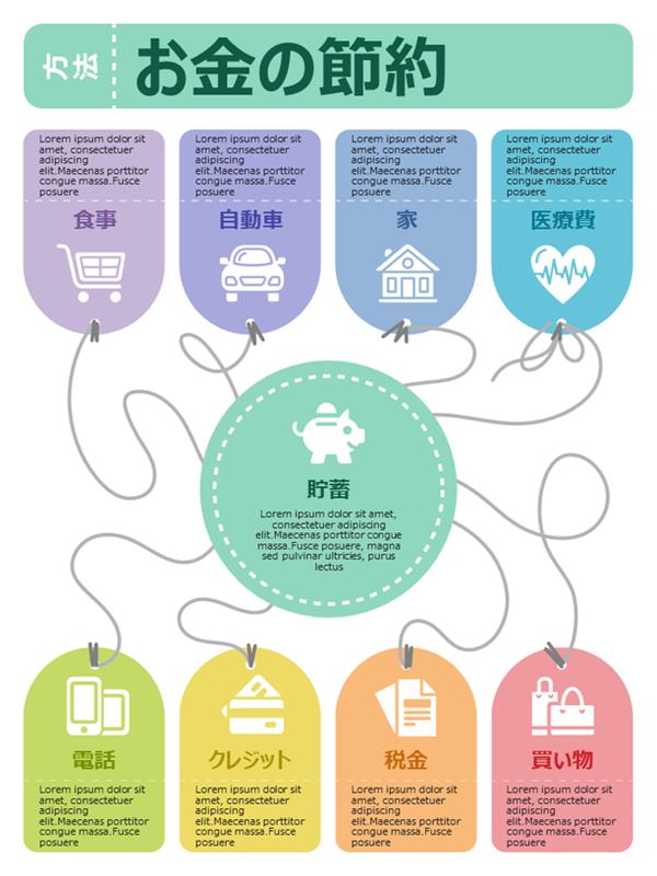 金融インフォグラフィックポスター
