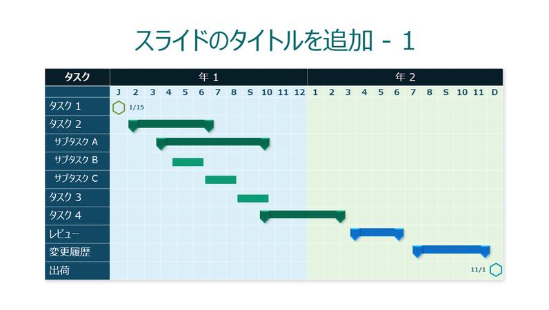 2 年間の青色のガント チャート