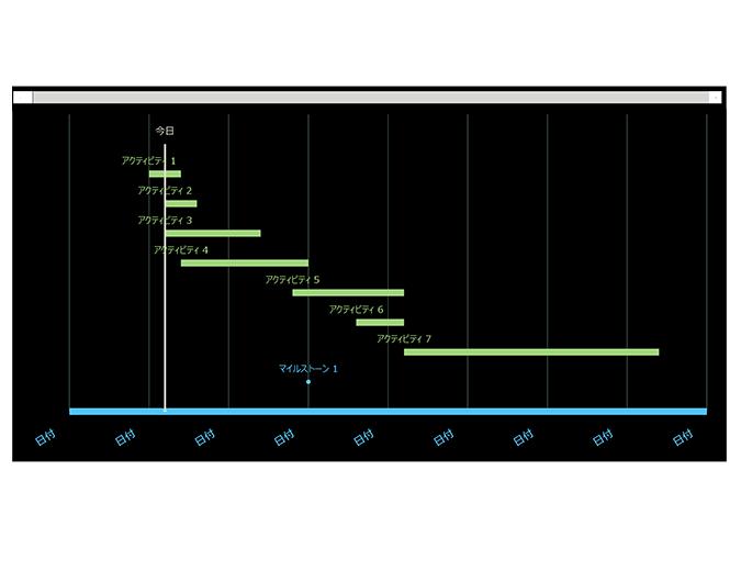 日付管理ツール ガント チャート