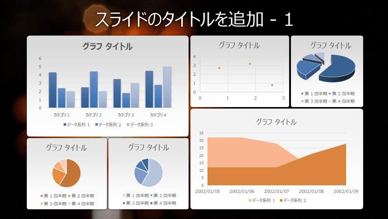 6 つのグラフのダッシュボード