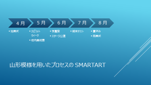 タイムライン スライド (青の水平山形、ワイド画面)
