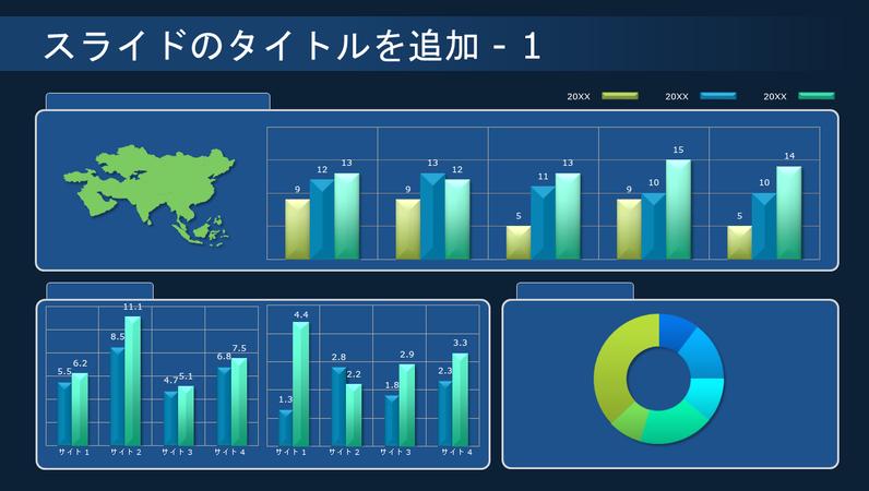 グローバル棒グラフと円グラフのダッシュボード