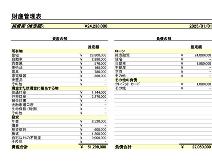 財産管理表