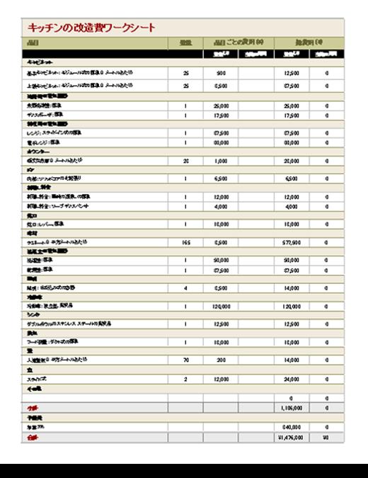 キッチンの改造費計算