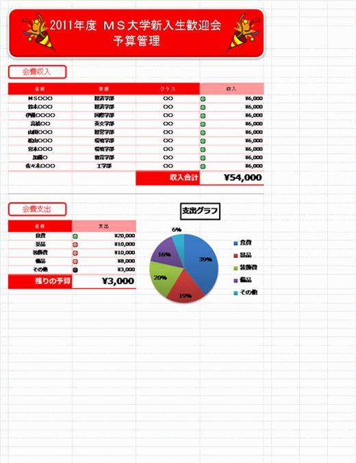 歓迎会の予算管理表