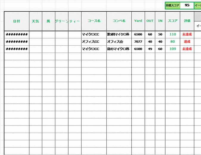 ゴルフスコア管理表 1