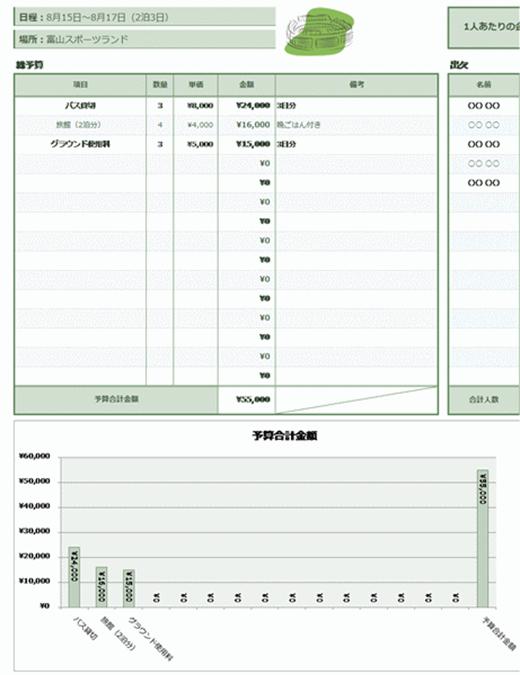 キャンプ予算管理表
