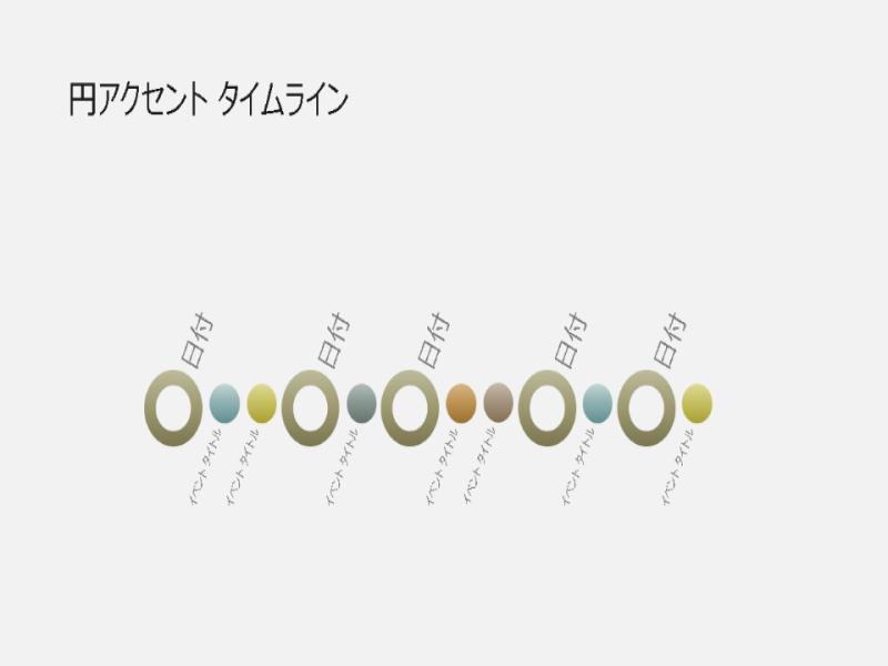 イベントのタイムライン (ワイド画面)
