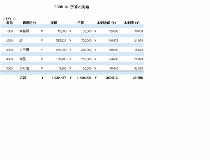 総勘定元帳 (複数のワークシート)