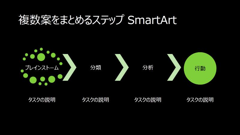 複数案をまとめるステップ SmartArt によるスライド (黒の背景に緑)、ワイドスクリーン