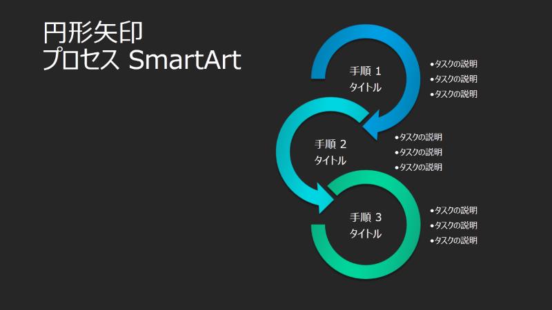 円形矢印プロセス SmartArt によるスライド (黒の背景に青と緑)、ワイドスクリーン