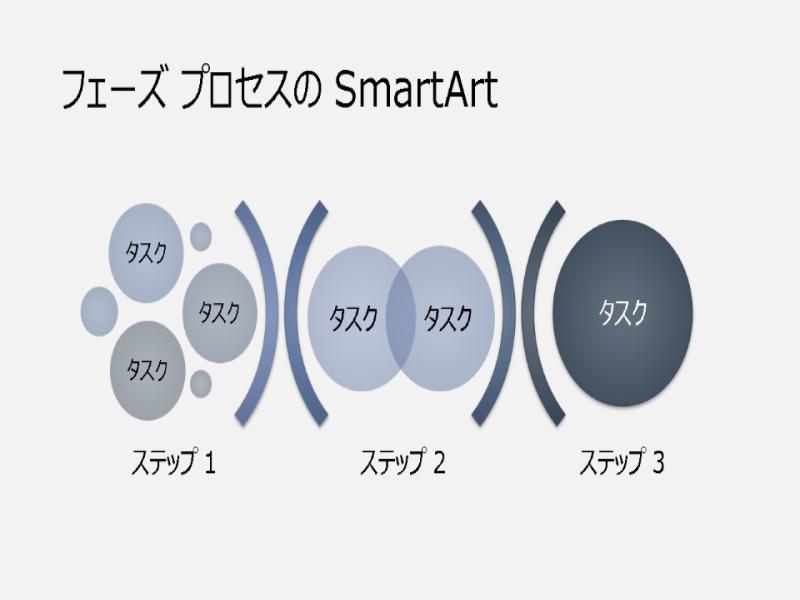フェーズ プロセスの SmartArt (薄い青/濃い青、ワイドスクリーン)