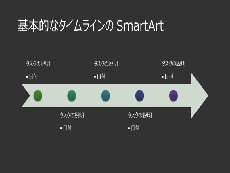 基本的なタイムラインの SmartArt (濃い灰色地に白、ワイドスクリーン)