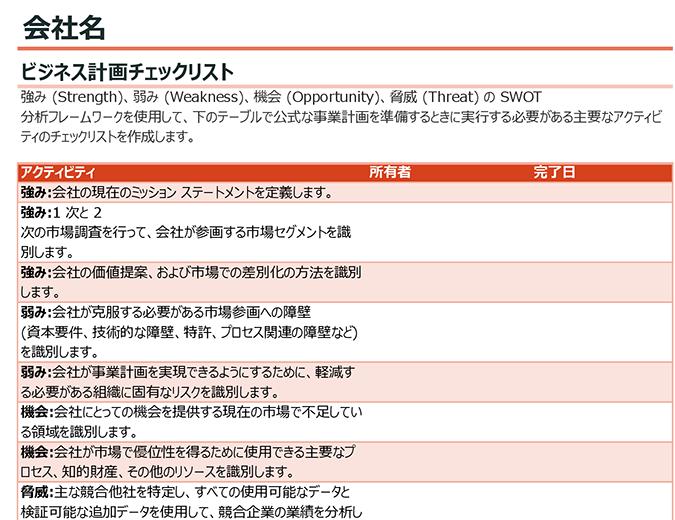 SWOT 分析によるビジネス計画チェックリスト