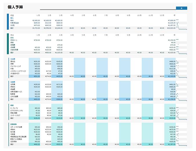 簡単な個人予算表