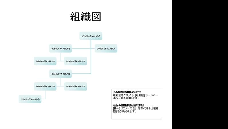 複雑な組織図