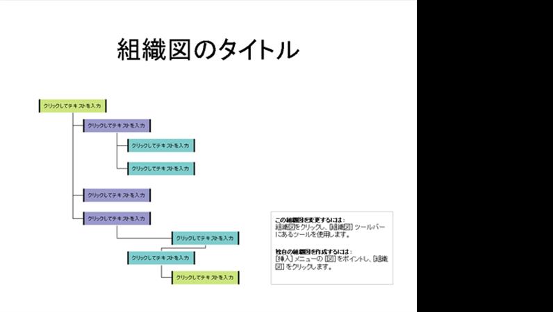 組織図 (右に分岐)