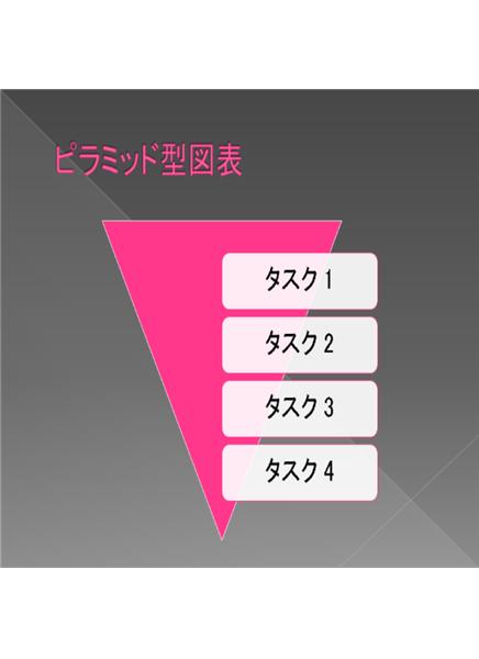 ピラミッド型図表