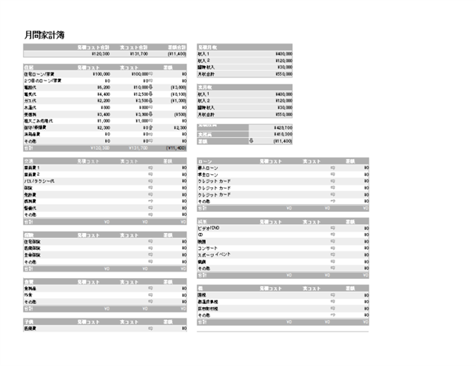 月間家計簿