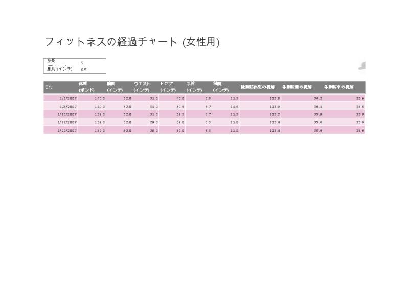 フィットネス チャート (女性用)