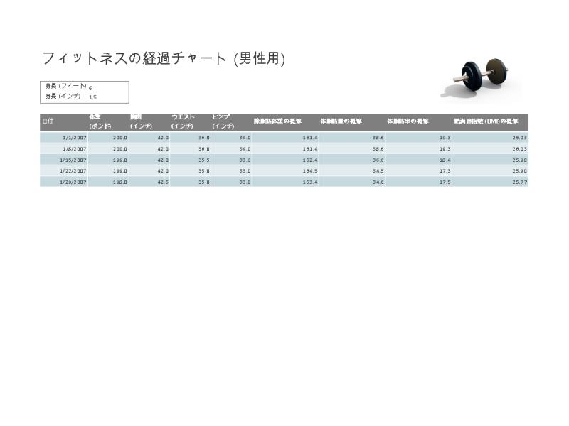 フィットネス チャート (男性用)