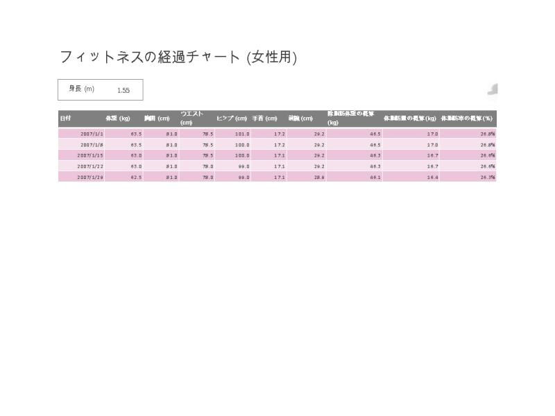 女性用フィットネス チャート (メートル法)