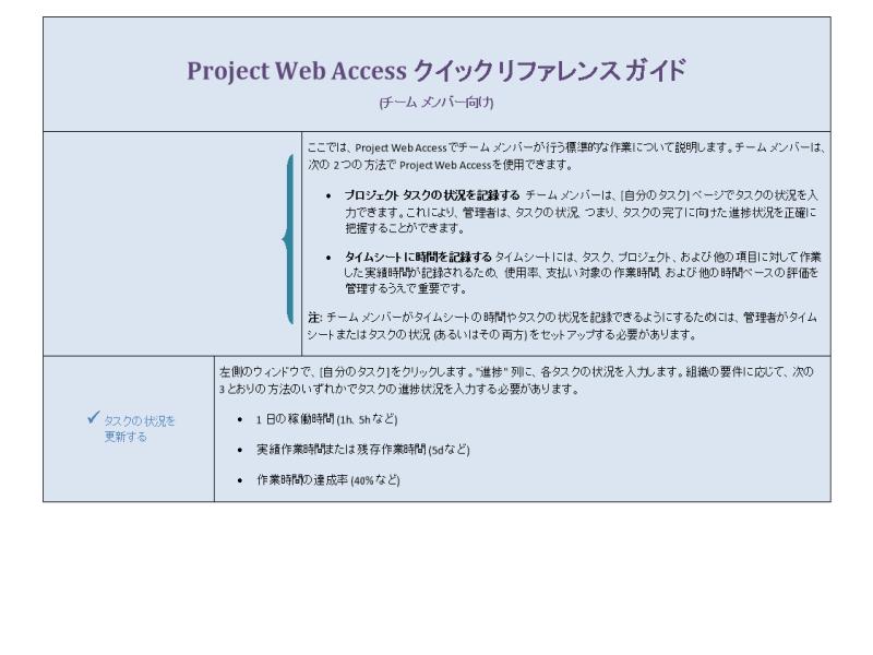 チーム メンバー向けの Project Web Access クイック リファレンス ガイド