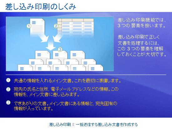 トレーニング プレゼンテーション: Word 2007 - 差し込み印刷 I: 複数の宛先に送付する文書などに差し込み印刷機能を使用する
