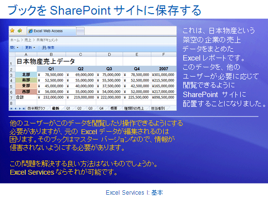 トレーニング プレゼンテーション: SharePoint Server 2007 - Excel Services I: 基本