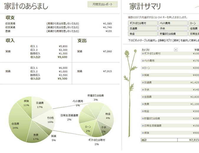 家計簿 (月間)