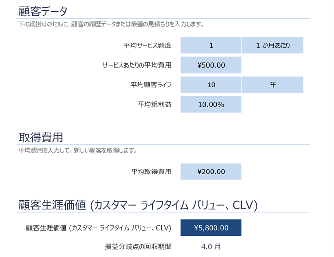 顧客ライフサイクル値の計算ツール
