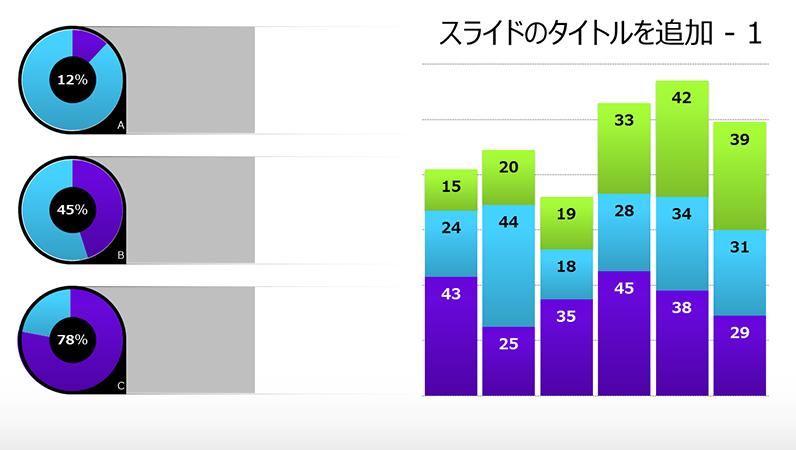 円グラフと棒グラフのダッシュボード