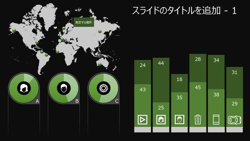 グローバル インフォグラフィック グラフ