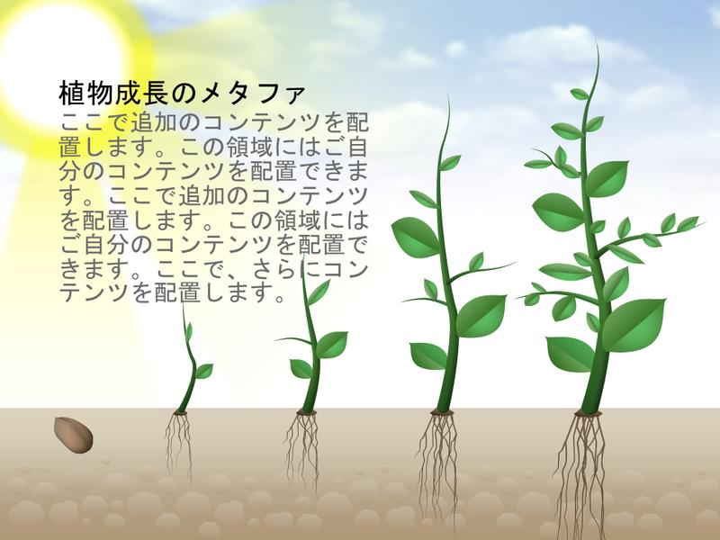植物成長図