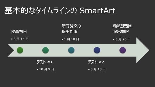 タイムライン SmartArt 図表スライド (濃い灰色地に白、ワイド画面)