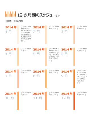 12 か月のタイムライン