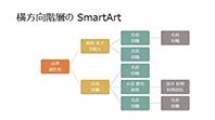 横方向階層の組織図のスライド (白基調のマルチカラー、ワイドスクリーン)