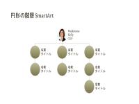 丸写真による組織図 (ワイド画面)