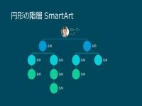 丸写真による階層型組織図スライド (青地に白)、ワイドスクリーン