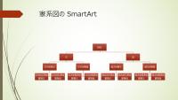家系図 (縦方向、グリーン、赤、ワイド画面)