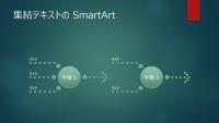 プロセス図 (テキストの集結、緑の球体のデザイン、ワイドスクリーン)