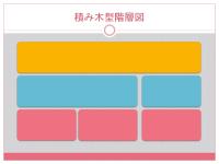 積み木型階層図