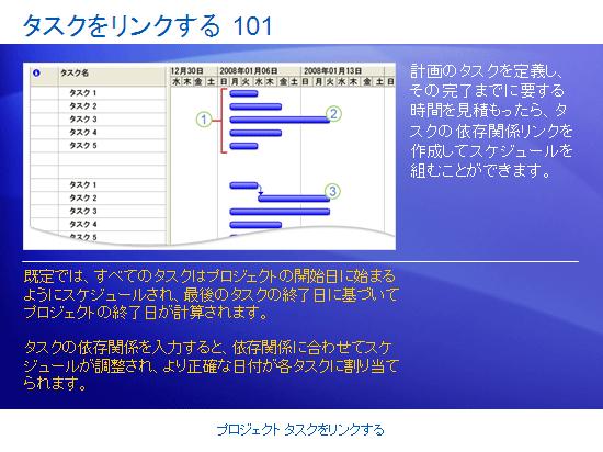 トレーニング プレゼンテーション: Project 2007—プロジェクト タスクをリンクする