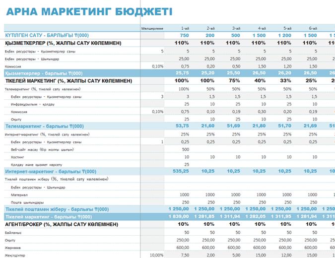 Арна маркетинг бюджеті