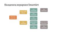 Көлденең иерархия ұйымының диаграмма слайды (ақ түсті, кең экранды)