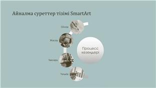 Процесс SmartArt, айналма суреттер тізімі (кең экранды)