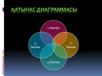 Қатынас диаграммасы