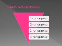 Үшкіл диаграмма