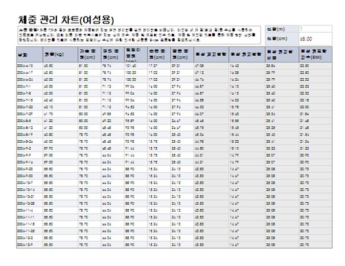 여성용 건강 및 체중 관리 차트
