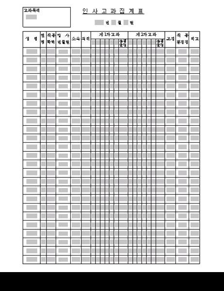 인사고과집계표